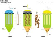 PA/PE微孔精密过滤机