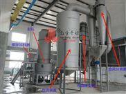 聚乙烯顆粒烘干機 閃蒸干燥機