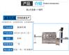 XGF24-24-8三合一体机