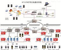煤矿无线通讯系统_调度通讯