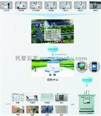 现代农业物联网远程监控系统