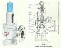 廣州永一彈簧全啟式安全閥A42Y