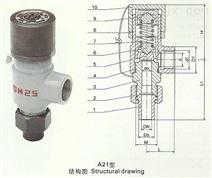 微啟式螺紋安全閥,永一閥門廣東廣州