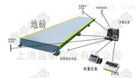 SCS赣州无人值守汽车衡  120吨电子地上衡定制