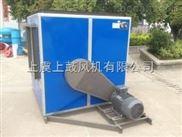HTFC(DT)-I型(单速)-HTFC-I型单速柜式离心风机