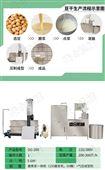 盛合商用自動豆乾機節能省水不鏽鋼