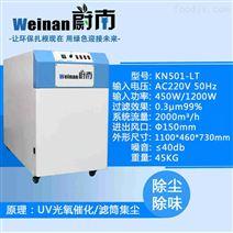 激光噴碼煙霧煙味(wei)吸煙消(xiao)煙淨化器設備