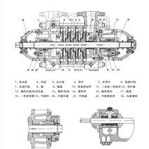D85-45×5 多级泵 铸钢 叶轮 配件 90kw