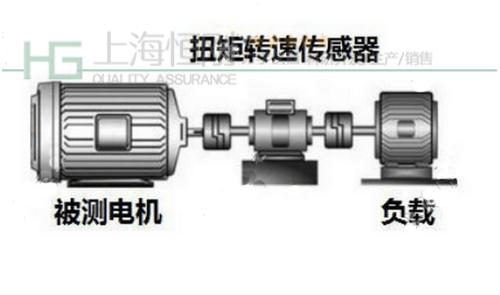变速器扭矩校准仪器